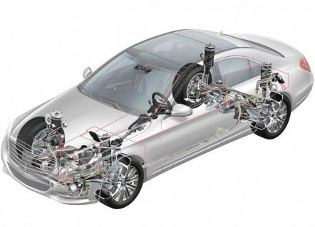 слесарный ремонт автомобилей в САО